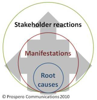 Rootcauses_web